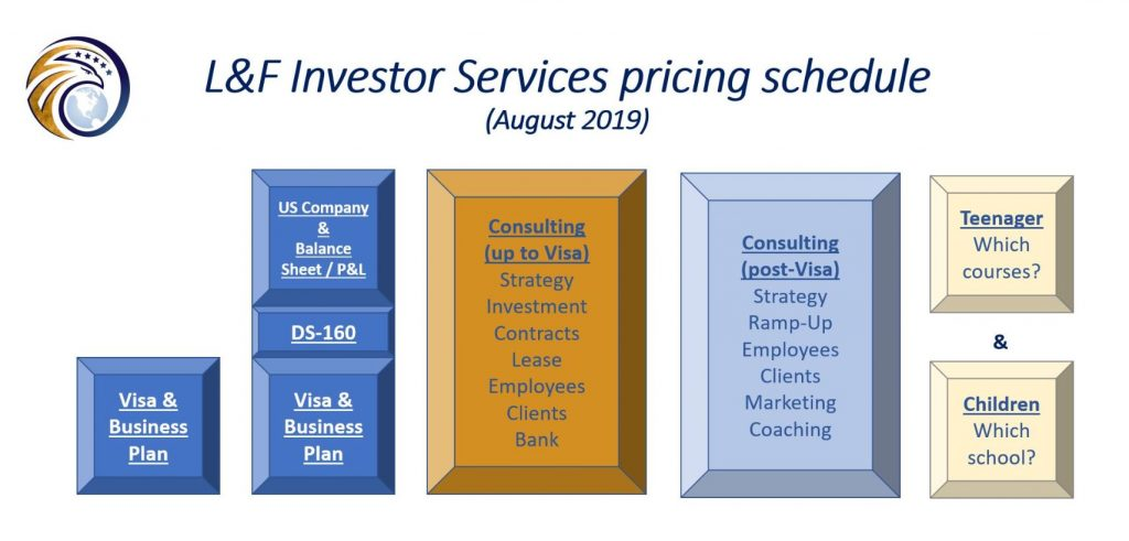 Pricing schedule